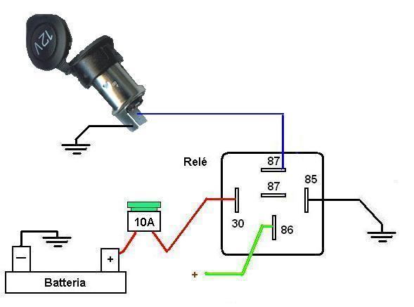 Schema Cablaggio Presa Usb : Sezione tecnica di transalp presa accendisigari
