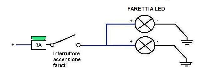 Schema Elettrico Per Fendinebbia : Schema elettrico per fari supplementari lubriroma note